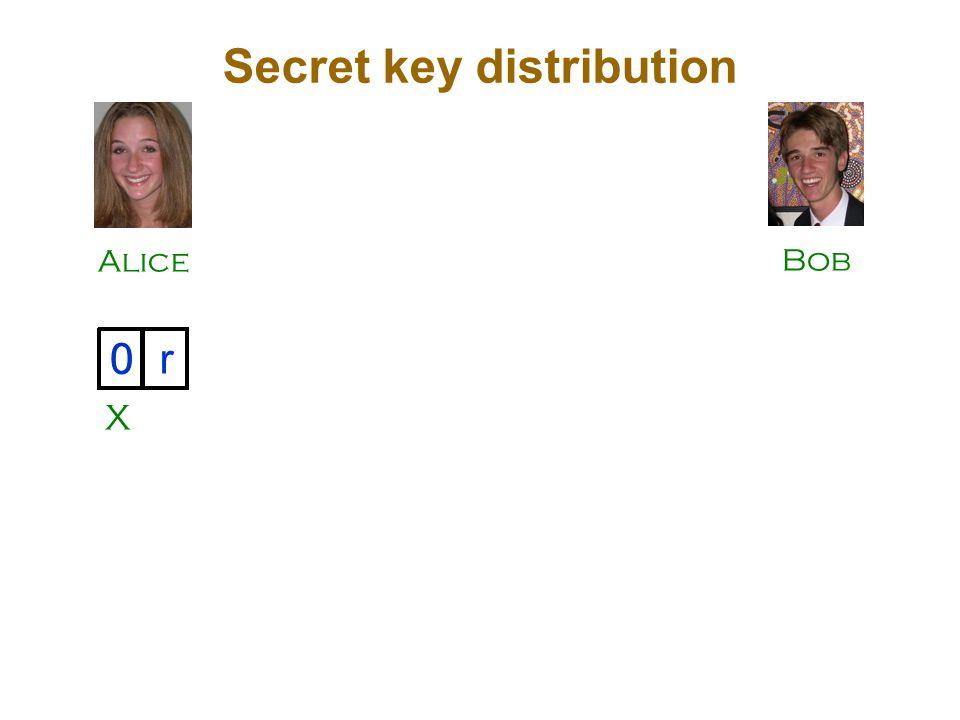 Alice Bob Secret key distribution X 0 r 0