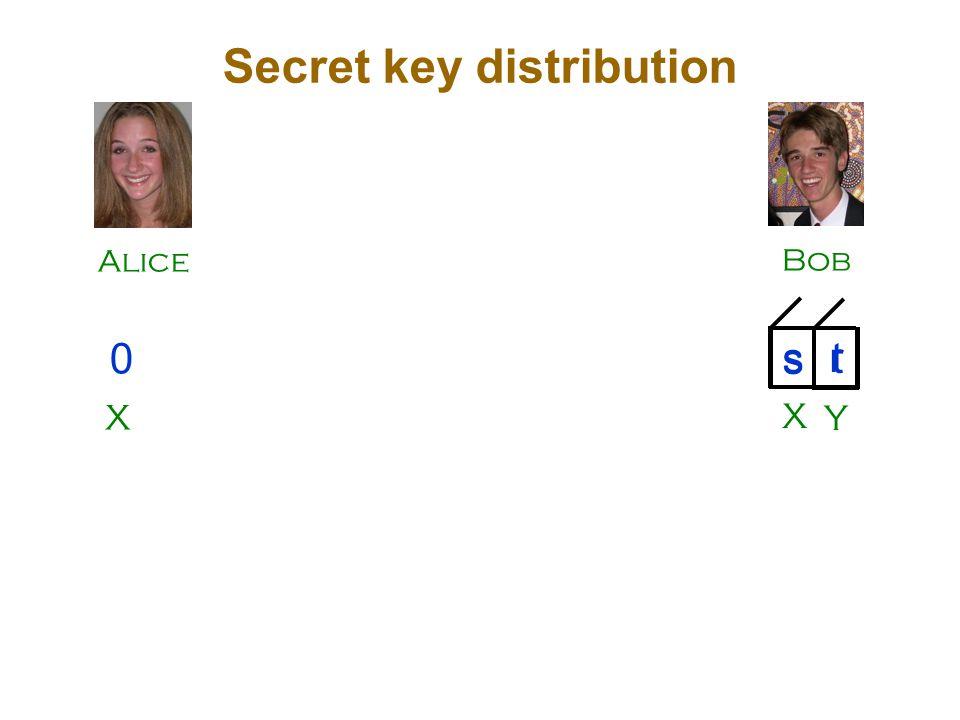 Alice Bob Secret key distribution X 0 s r Y X t s