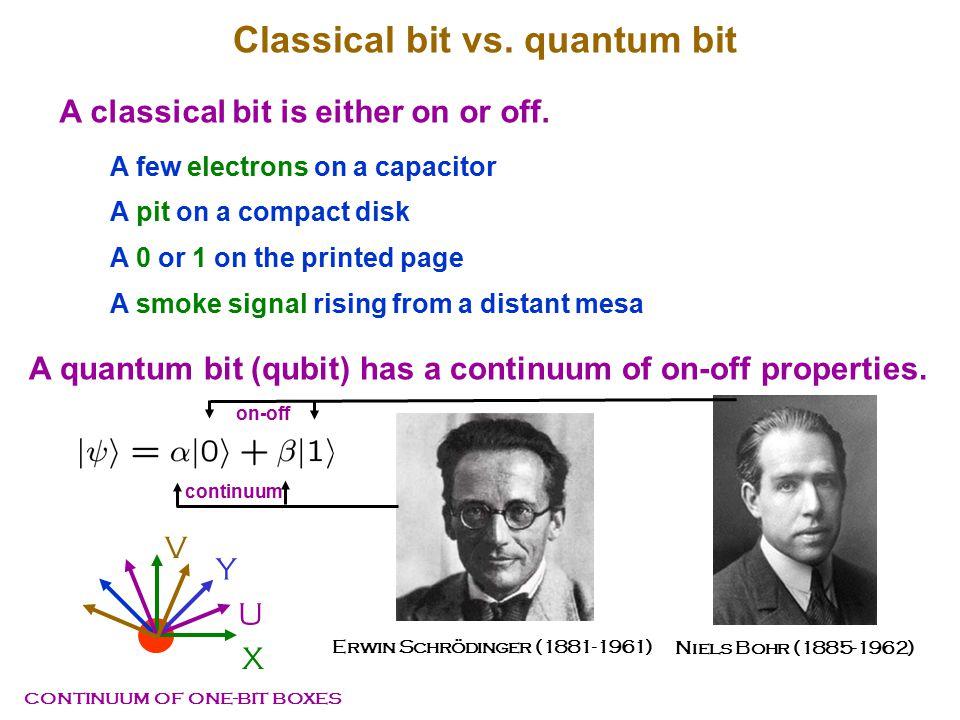 Classical bit vs.