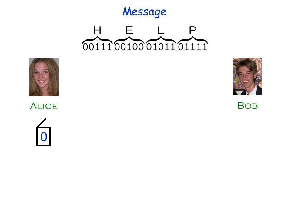 0 Alice Bob Message