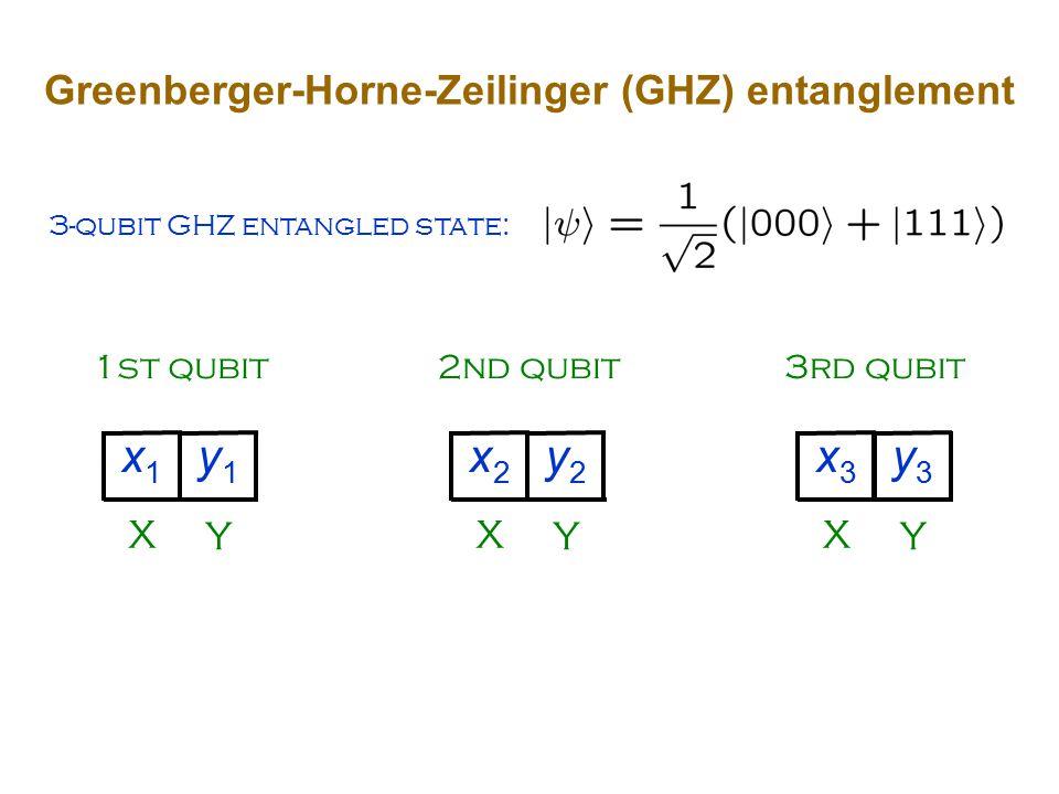 Greenberger-Horne-Zeilinger (GHZ) entanglement 3-qubit GHZ entangled state: X Y x1x1 y1y1 1st qubit X Y x2x2 y2y2 2nd qubit X Y x3x3 y3y3 3rd qubit