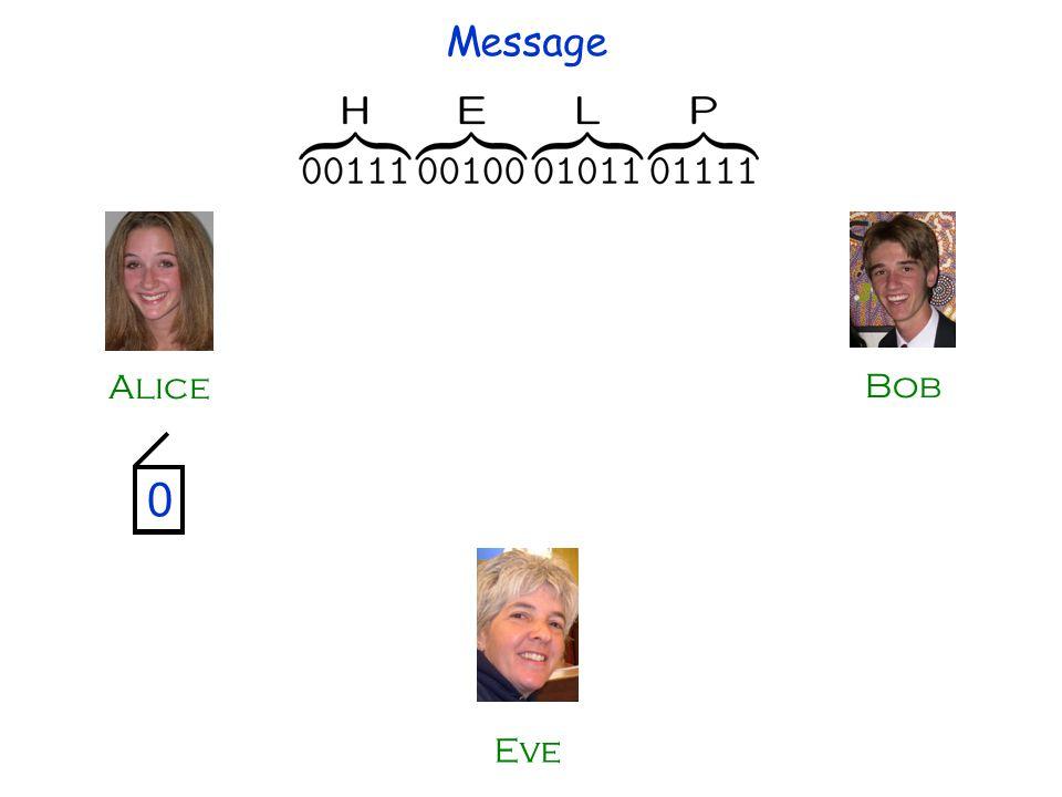 0 Alice Bob Eve Message
