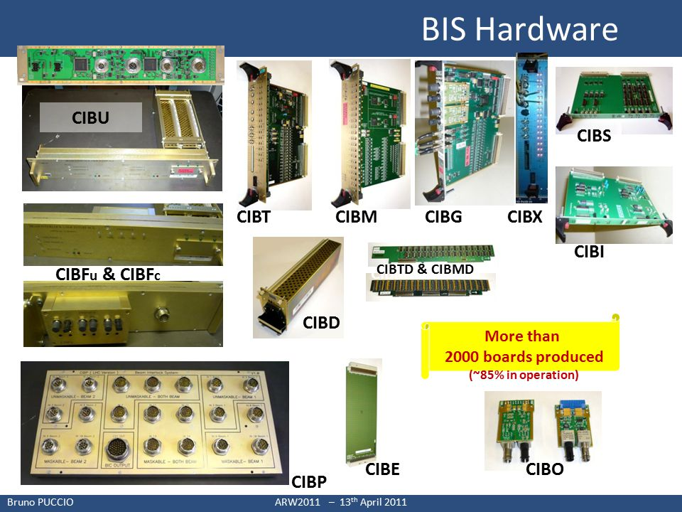 Bruno PUCCIOARW2011 – 13 th April 2011 BIS Hardware CIBD CIBMCIBT CIBMD & CIBTD CIBO CIBG CIBI CIBS CIBF u & CIBF c CIBX More than 2000 boards produced (~85% in operation) CIBU CIBE CIBP CIBTD & CIBMD