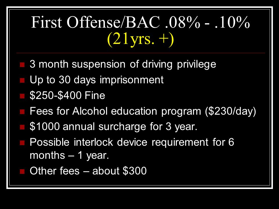 First Offense/BAC.01% + (underage - <21yrs.) YOU.