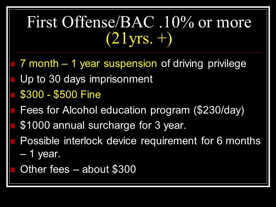 First Offense/BAC.08% -.10% (21yrs.
