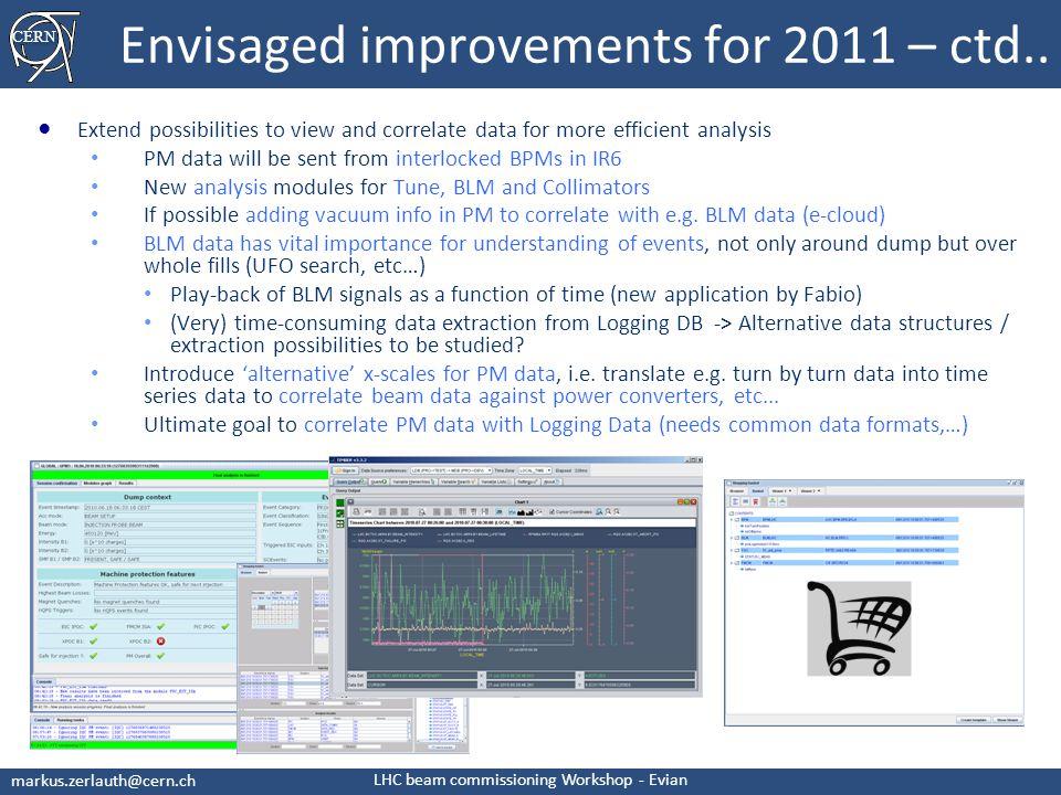CERN markus.zerlauth@cern.ch LHC beam commissioning Workshop - Evian Envisaged improvements for 2011 – ctd..