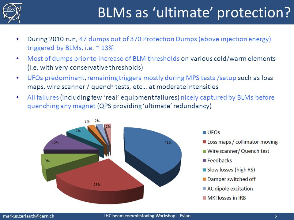 CERN markus.zerlauth@cern.ch LHC beam commissioning Workshop - Evian BLMs as 'ultimate' protection.