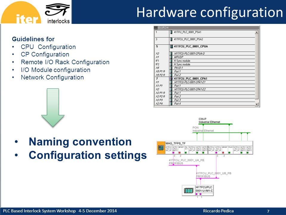 CERN CIS PLC Based Interlock System Workshop 4-5 December 2014 Riccardo Pedica Hardware configuration 7 Guidelines for CPU Configuration CP Configuration Remote I/O Rack Configuration I/O Module configuration Network Configuration Naming convention Configuration settings