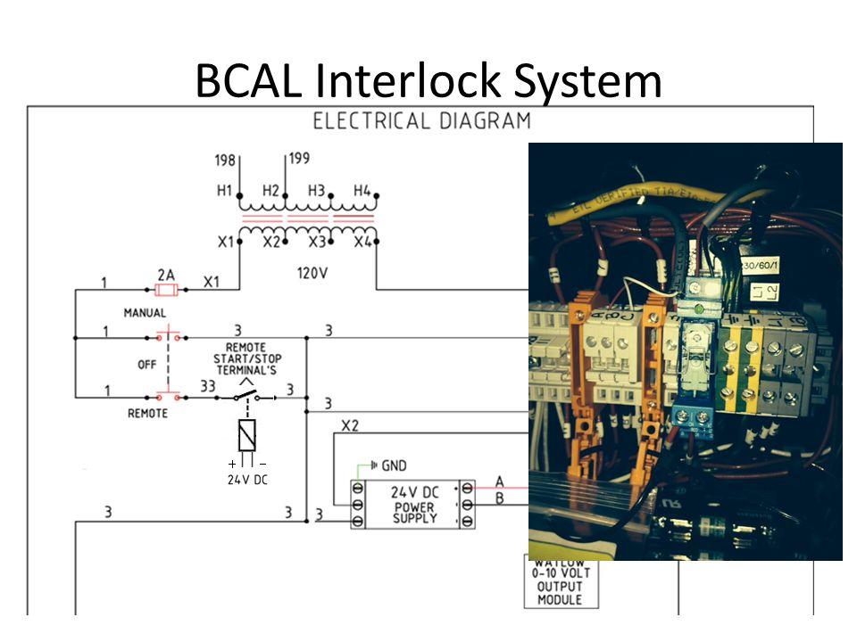 BCAL Interlock System