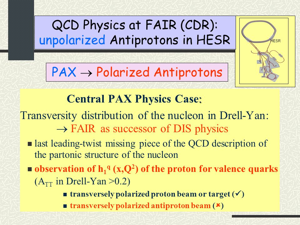 : Central PAX Physics Case: Transversity distribution of the nucleon in Drell-Yan:  FAIR as successor of DIS physics last leading-twist missing piece of the QCD description of the partonic structure of the nucleon observation of h 1 q (x,Q 2 ) of the proton for valence quarks (A TT in Drell-Yan >0.2) transversely polarized proton beam or target ( ) transversely polarized antiproton beam (  ) HESR QCD Physics at FAIR (CDR): unpolarized Antiprotons in HESR PAX  Polarized Antiprotons