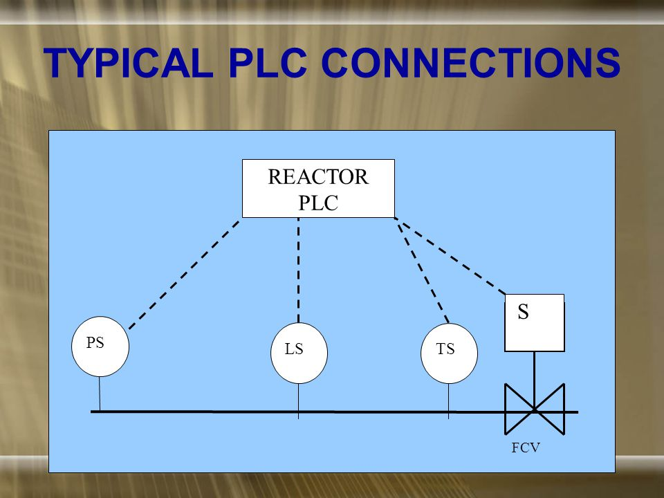 TYPICAL PLC CONNECTIONS PS REACTOR PLC LS TS S FCV