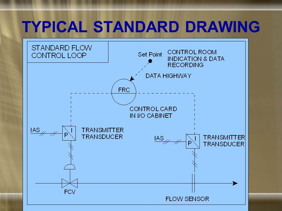 STANDARD DRAWING CONFIGURATION CONTROL BUBBLE SHOULD INCLUDE A HORIZONTAL LINE IF THE SIGNAL IS SHOWN IN THE CONTROL ROOM.