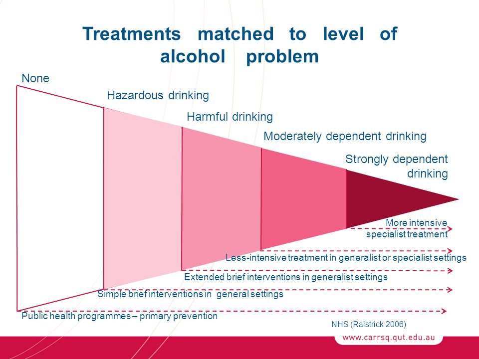 What should be the optimal outcome for drink drivers in interlock programmes.