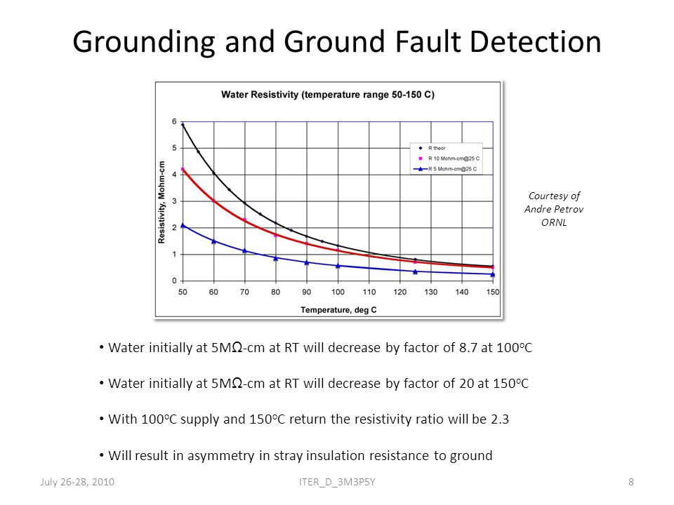Grounding and Ground Fault Detection Water initially at 5M Ω -cm at RT will decrease by factor of 8.7 at 100 o C Water initially at 5M Ω -cm at RT will decrease by factor of 20 at 150 o C With 100 o C supply and 150 o C return the resistivity ratio will be 2.3 Will result in asymmetry in stray insulation resistance to ground Courtesy of Andre Petrov ORNL July 26-28, 20108ITER_D_3M3P5Y