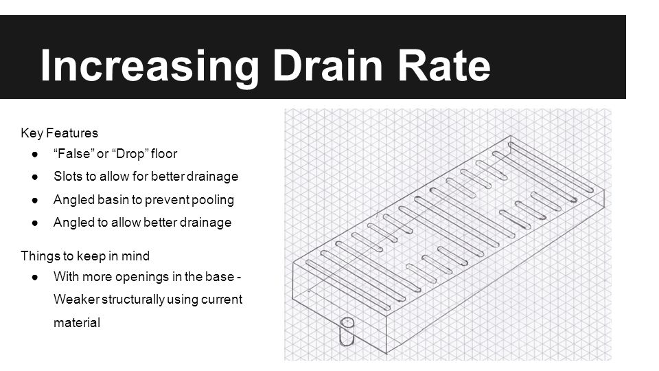 Increasing Drain Rate Key Features ● False or Drop floor ●Slots to allow for better drainage ●Angled basin to prevent pooling ●Angled to allow better drainage Things to keep in mind ●With more openings in the base - Weaker structurally using current material
