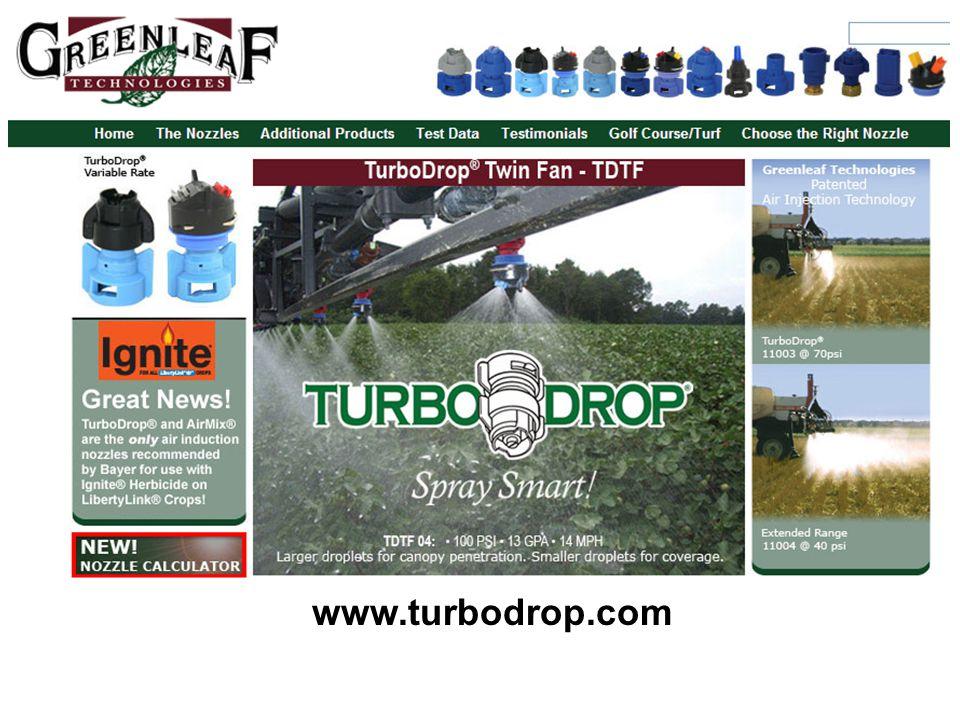 www.turbodrop.com