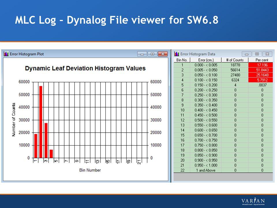 MLC Log – Dynalog File viewer for SW6.8