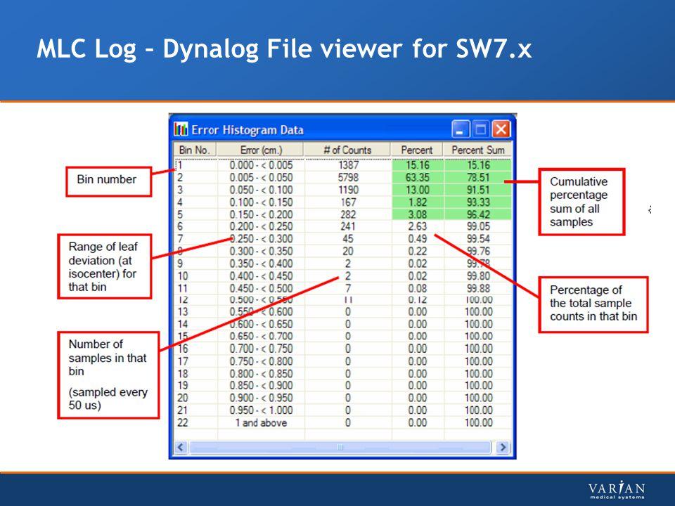 MLC Log – Dynalog File viewer for SW7.x