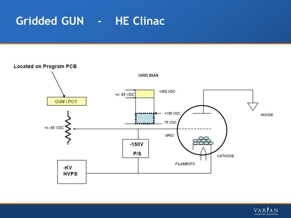 Gridded GUN - HE Clinac