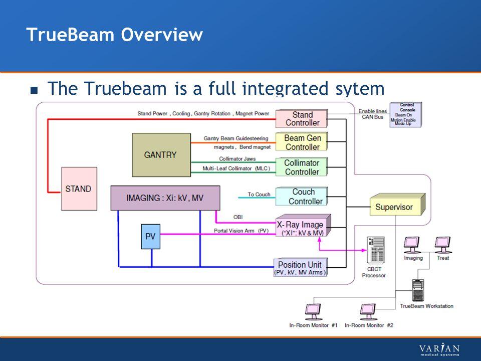 TrueBeam Overview The Truebeam is a full integrated sytem