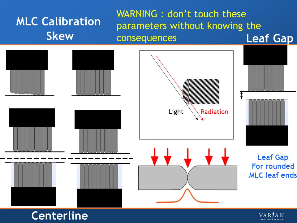 MLC Calibration Skew Centerline Leaf Gap For rounded MLC leaf ends WARNING : don't touch these parameters without knowing the consequences LightRadiat
