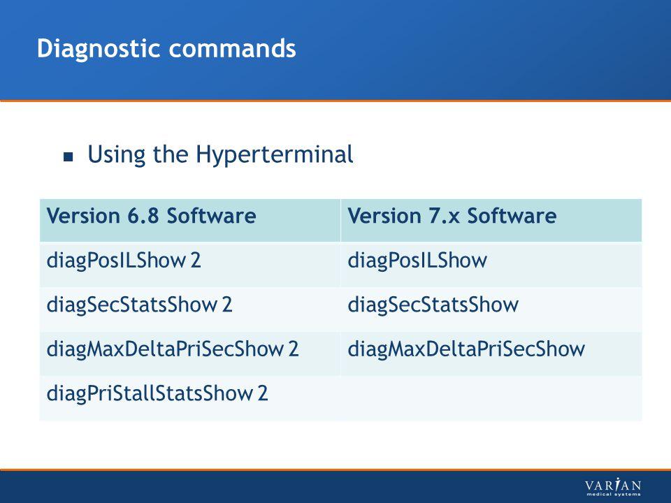 Diagnostic commands Using the Hyperterminal Version 6.8 SoftwareVersion 7.x Software diagPosILShow 2diagPosILShow diagSecStatsShow 2diagSecStatsShow diagMaxDeltaPriSecShow 2diagMaxDeltaPriSecShow diagPriStallStatsShow 2