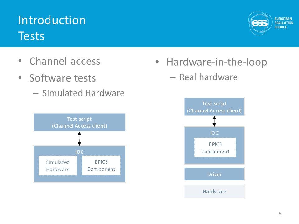 Beam current monitor Test procedure: Channel pair interlock Threshold: 1.Set threshold [0 V, 0.1 V] 2.Generate DC signal on both channels.