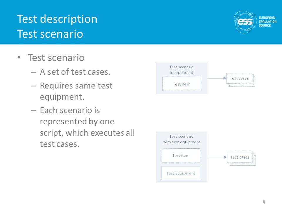 Test description SIS8300 Example 10