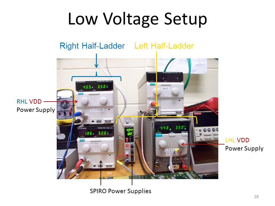 Low Voltage Setup Right Half-LadderLeft Half-Ladder SPIRO Power Supplies RHL VDD Power Supply LHL VDD Power Supply 18