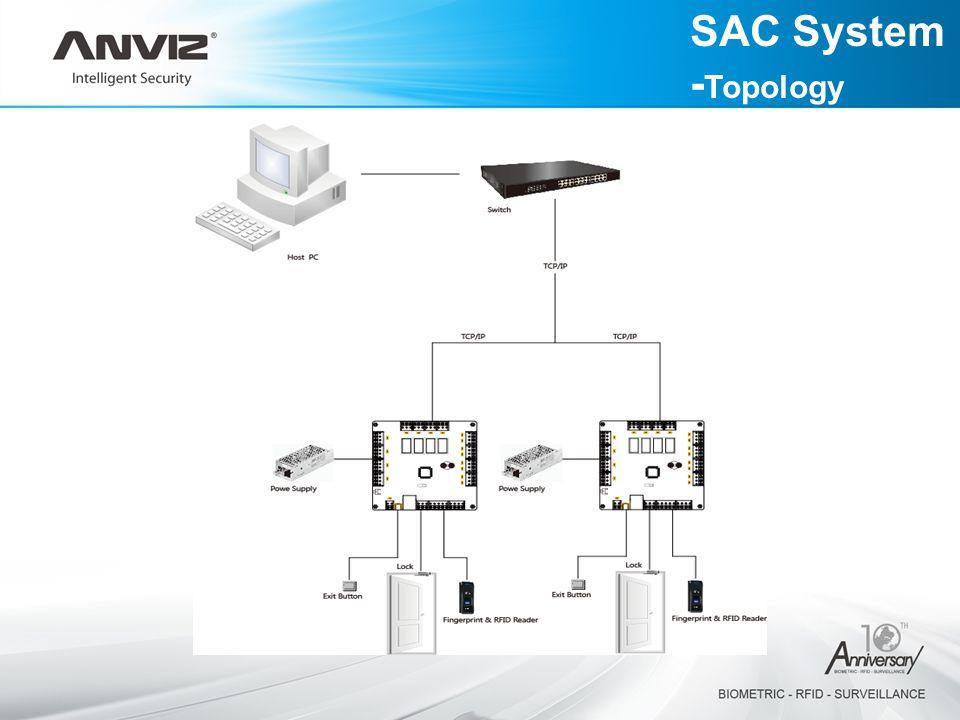 SAC System - Topology