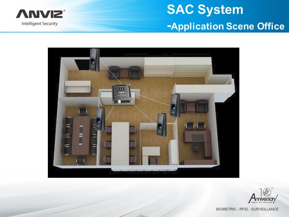 SAC System - Application Scene Office