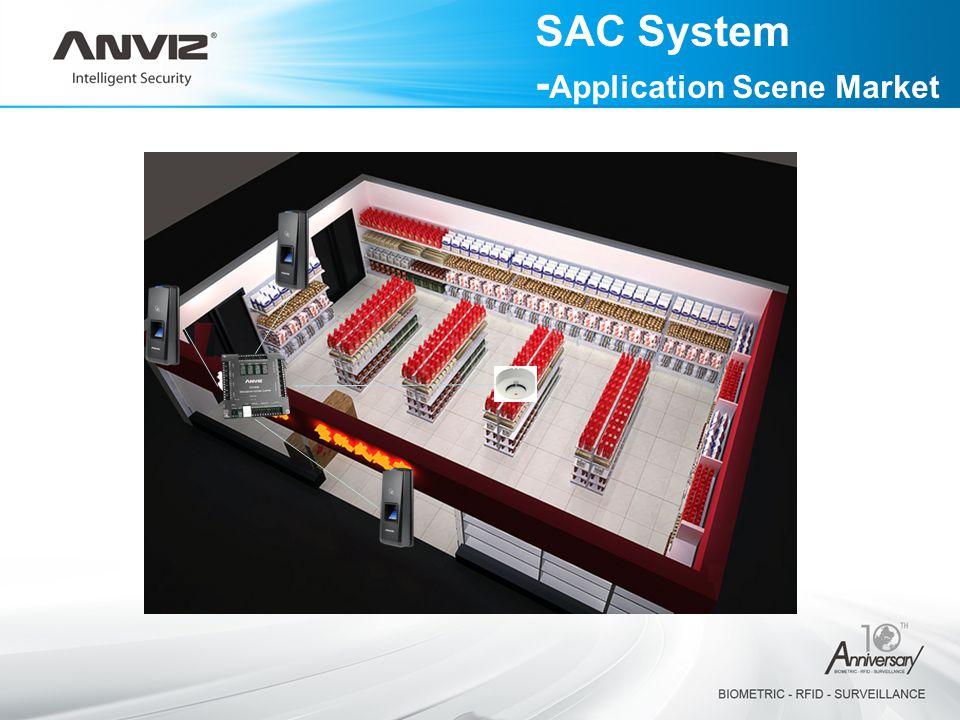 SAC System - Application Scene Market
