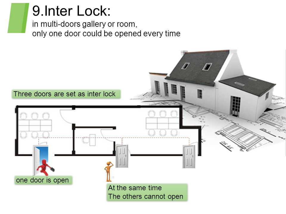 9.Inter Lock: in multi-doors gallery or room, only one door could be opened every time Three doors are set as inter lock one door is open At the same time The others cannot open At the same time The others cannot open