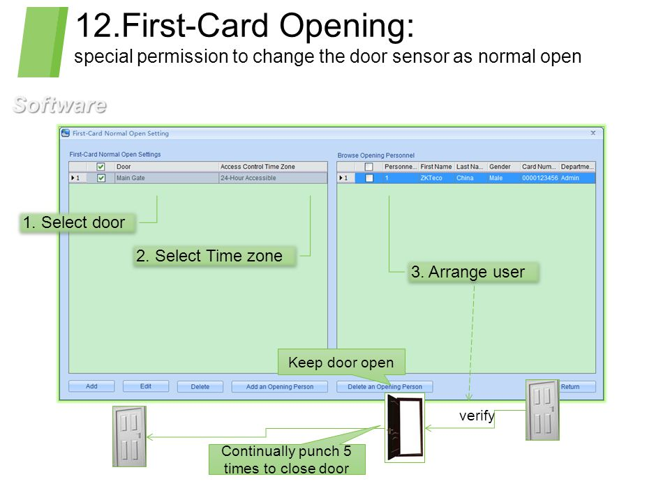 12.First-Card Opening: special permission to change the door sensor as normal open Software 1.