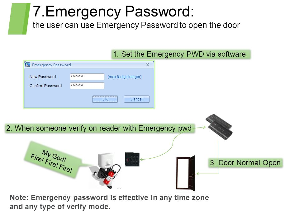 7.Emergency Password: the user can use Emergency Password to open the door Note: Emergency password is effective in any time zone and any type of verify mode.