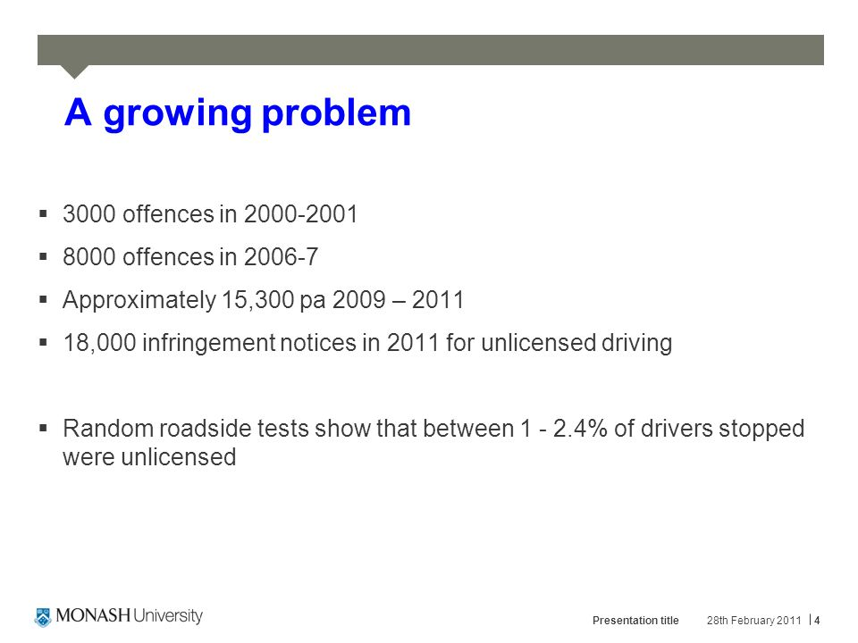 28th February 2011Presentation title5 A study SENTENCING ADVISORY COUNCIL, VICTORIA DRIVE WHILE DISQUALIFIED OR SUSPENDED: REPORT 2008