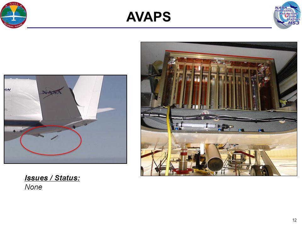 AVAPS 12 Issues / Status: None