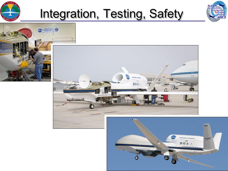 14 Integration, Testing, Safety