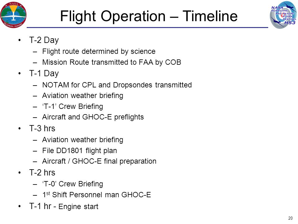 Flight Operation – Timeline T-2 Day –Flight route determined by science –Mission Route transmitted to FAA by COB T-1 Day –NOTAM for CPL and Dropsondes transmitted –Aviation weather briefing –'T-1' Crew Briefing –Aircraft and GHOC-E preflights T-3 hrs –Aviation weather briefing –File DD1801 flight plan –Aircraft / GHOC-E final preparation T-2 hrs –'T-0' Crew Briefing –1 st Shift Personnel man GHOC-E T-1 hr - Engine start 20