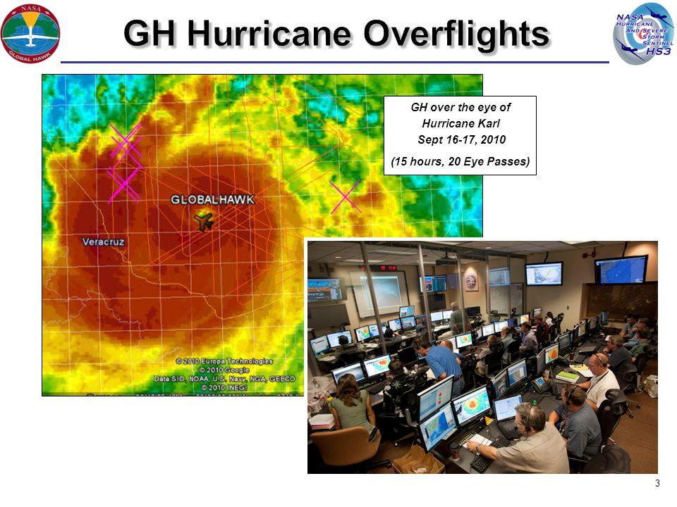 3 GH over the eye of Hurricane Karl Sept 16-17, 2010 (15 hours, 20 Eye Passes)