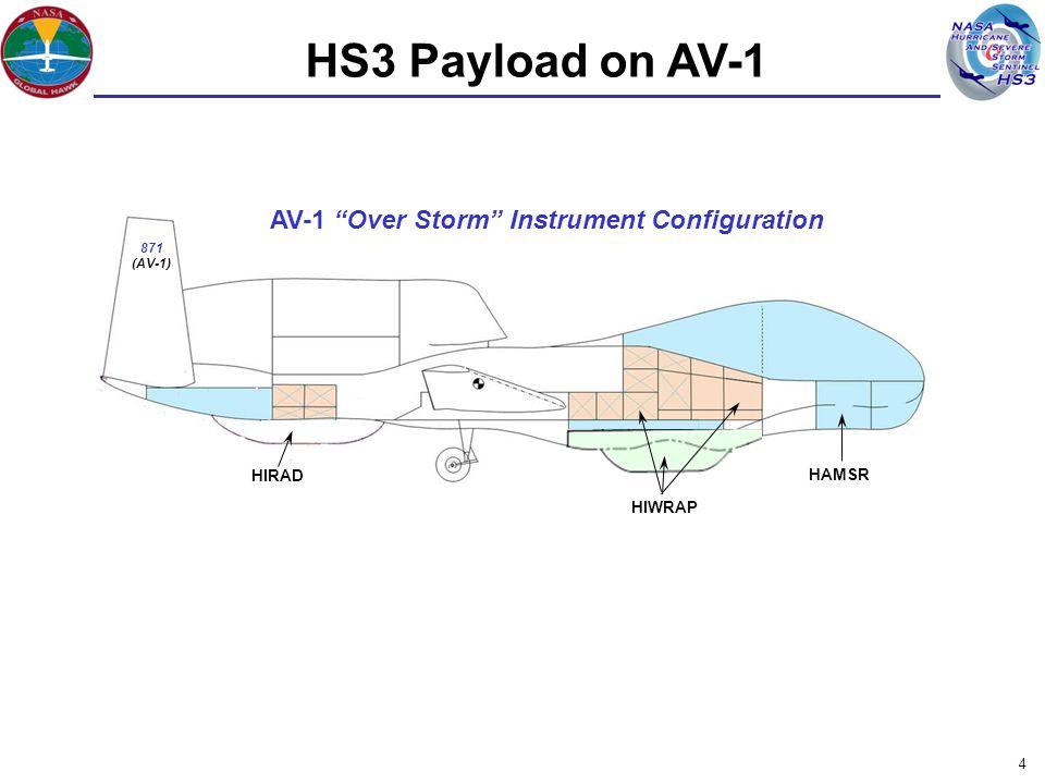 HS3 Payload on AV-1 4 HAMSR HIWRAP AV-1 Over Storm Instrument Configuration 871 (AV-1) HIRAD