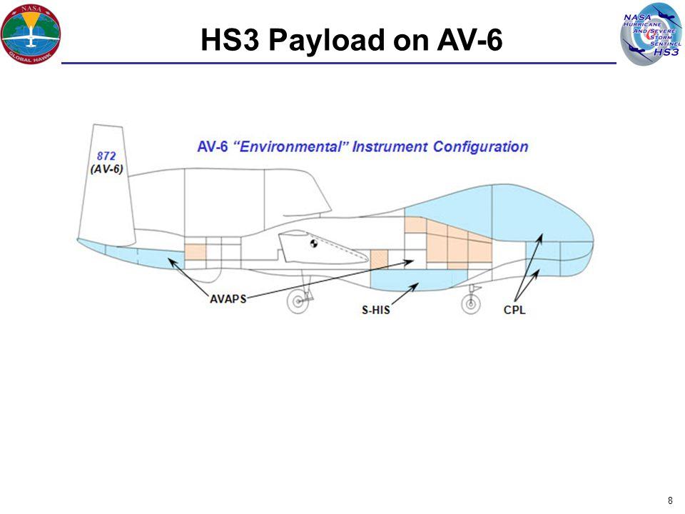 HS3 Payload on AV-6 8