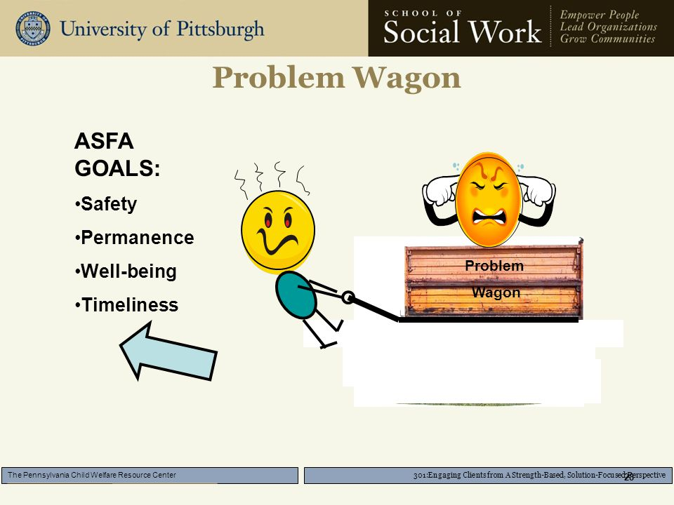 301:Engaging Clients from A Strength-Based, Solution-Focused Perspective The Pennsylvania Child Welfare Resource Center 28 Problem Wagon Problem Wagon