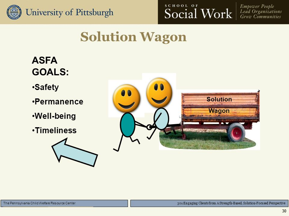 301:Engaging Clients from A Strength-Based, Solution-Focused Perspective The Pennsylvania Child Welfare Resource Center 30 Solution Wagon Solution Wagon ASFA GOALS: Safety Permanence Well-being Timeliness