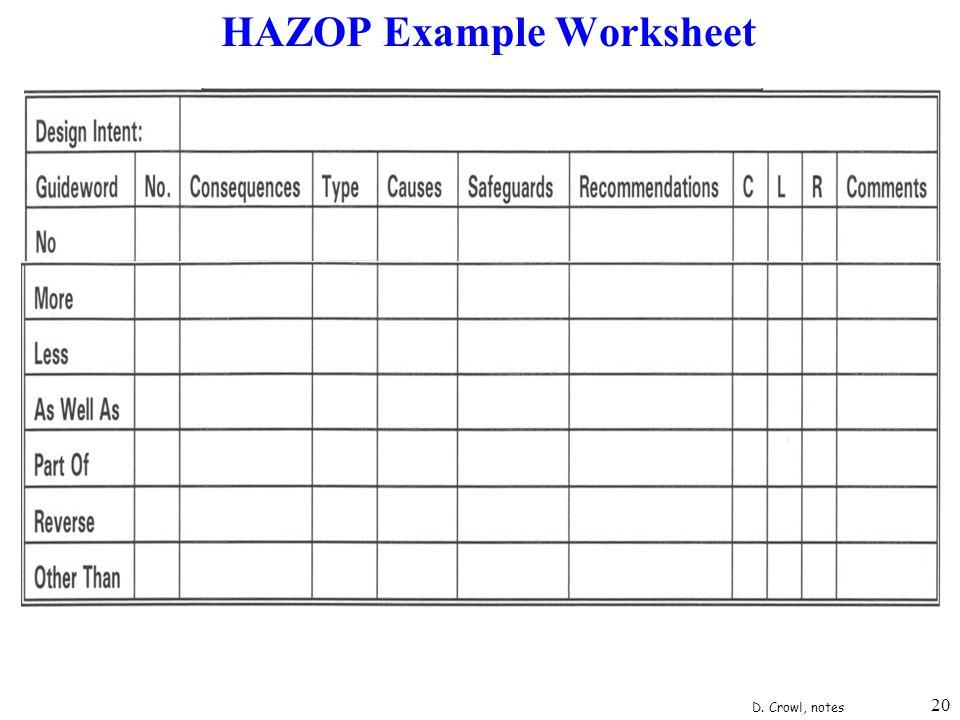 20 HAZOP Example Worksheet D. Crowl, notes