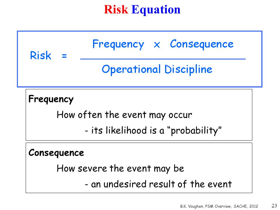 """23 Risk Equation B.K. Vaughen, PSM Overview, SACHE, 2012 Frequency How often the event may occur - its likelihood is a """"probability"""" Consequence How s"""