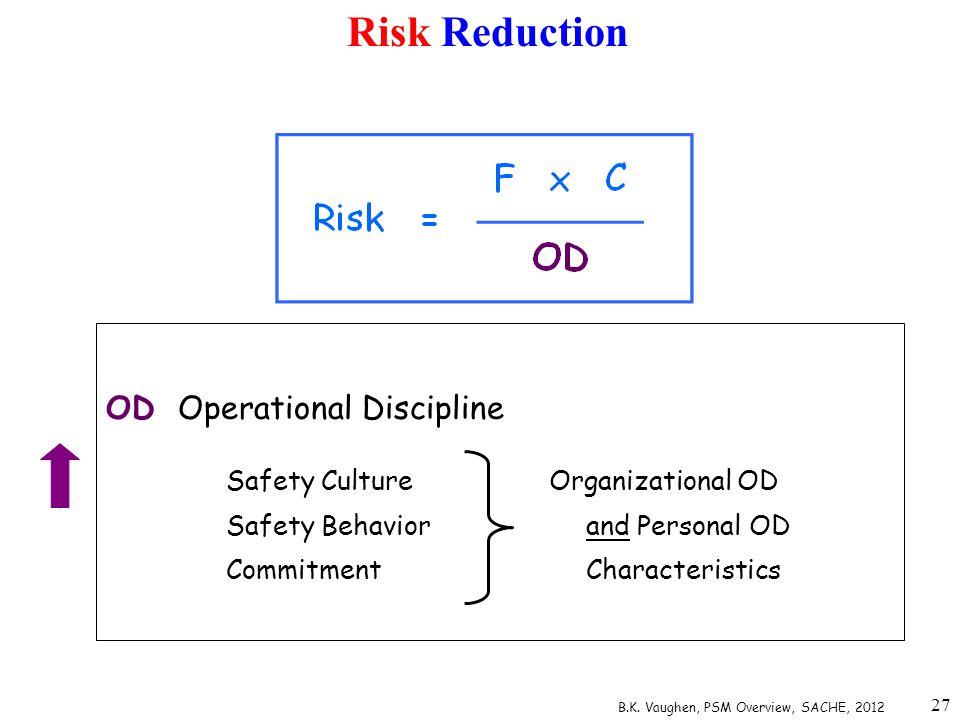 27 Risk Reduction B.K. Vaughen, PSM Overview, SACHE, 2012 ODOperational Discipline Safety Culture Organizational OD Safety Behaviorand Personal OD Com