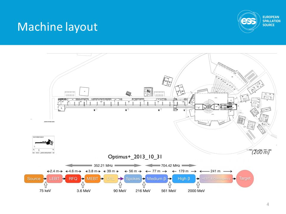 Machine layout 4 (200 m)