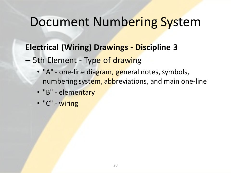 Document Numbering System Electrical (Wiring) Drawings - Discipline 3 – 5th Element - Type of drawing