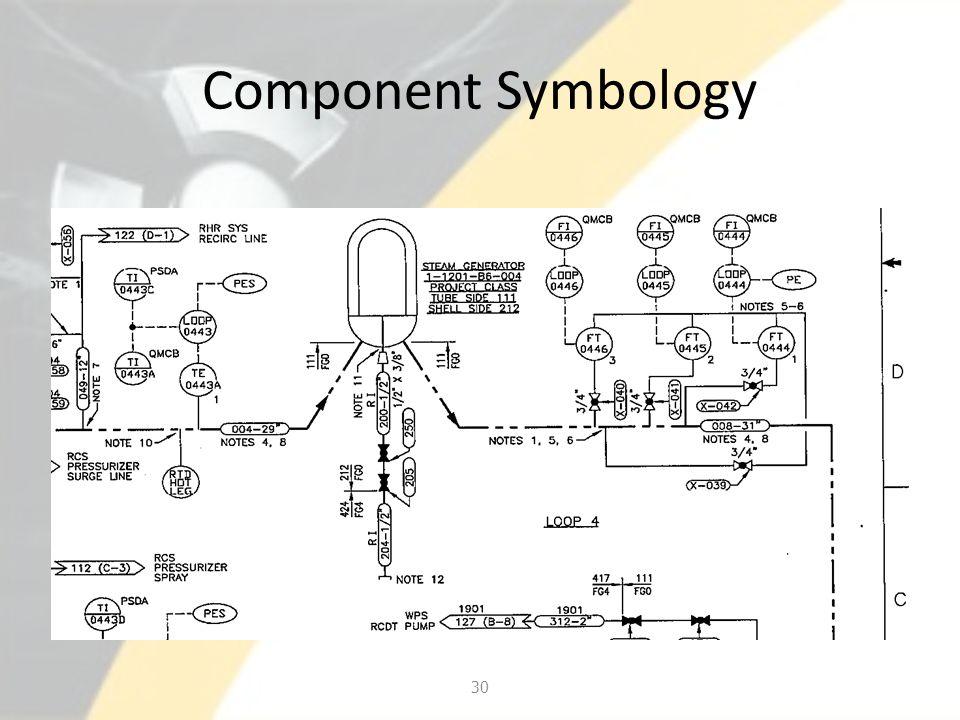 Component Symbology 30